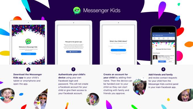 Messenger kids jak to działa