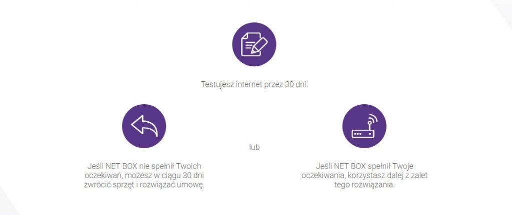 NET BOX - testowanie