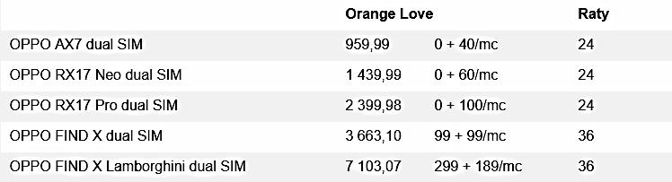 Oppo w Orange Love