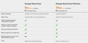 Orange-Smart-Care