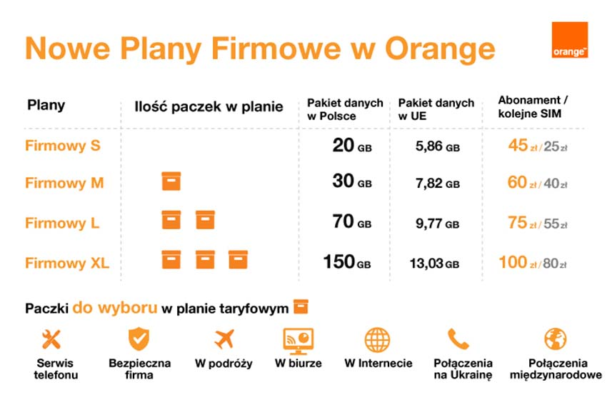plany firmowe Orange