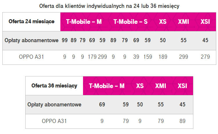oppo a31 ceny t-mobile indywidualni